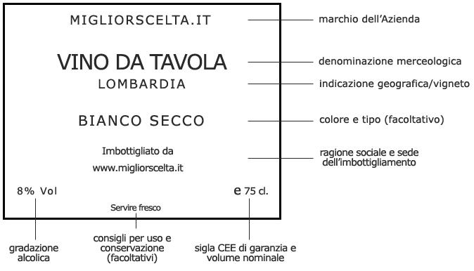 Eccezionale L'etichetta: la carta d'identità del vino - MomentiDiVini.it NG53